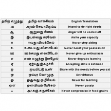 Translate English to Tamil