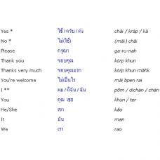 Translate English to Thai